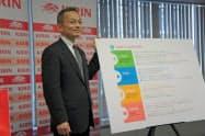 「キリングループ環境ビジョン2050」を発表した溝内常務執行役員(10日、東京都内)