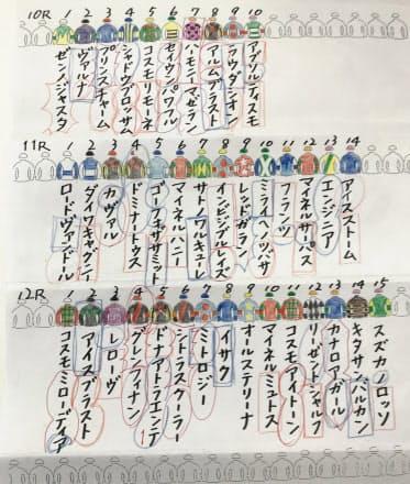 2月1日の東京競馬の「ぬり絵」