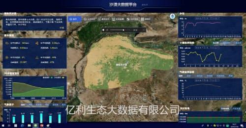 砂漠の分析にあたり植生や水位などのデータをモニタリングする(億利生態大数据提供)