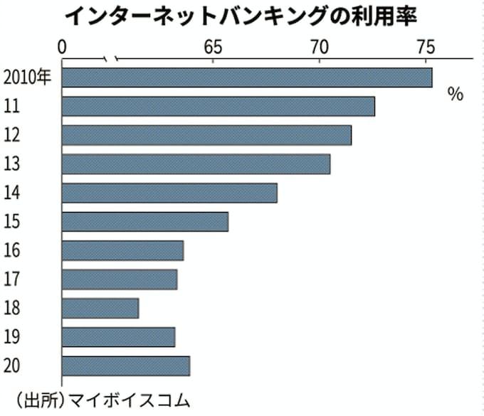 広島 銀行 ダイレクト バンキング