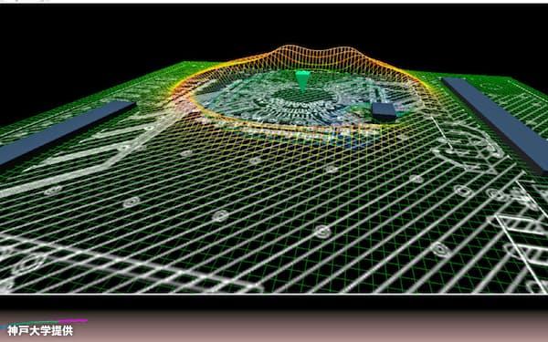 回路基板上でのハードウエアトロージャン検知のイメージ。検知チップ(矢印)が周囲のICや電子素子をセンシングする(神戸大学提供)
