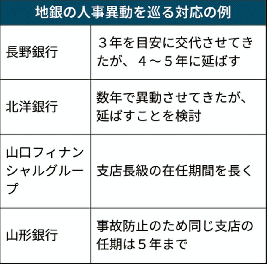 人事 異動 新聞 日経