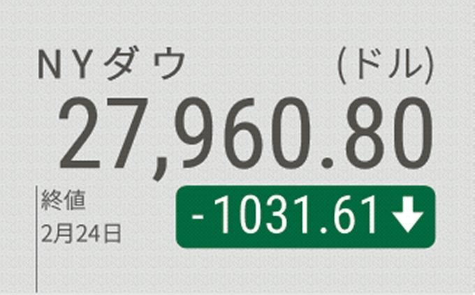 マネー萎縮が加速、金利は過去最低迫る 米景気に警戒感: 日本経済新聞