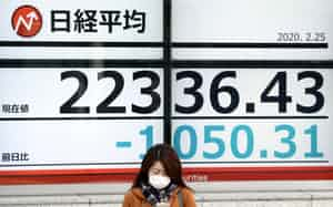 一時1000円超下げた日経平均株価(25日午前、東京都中央区)