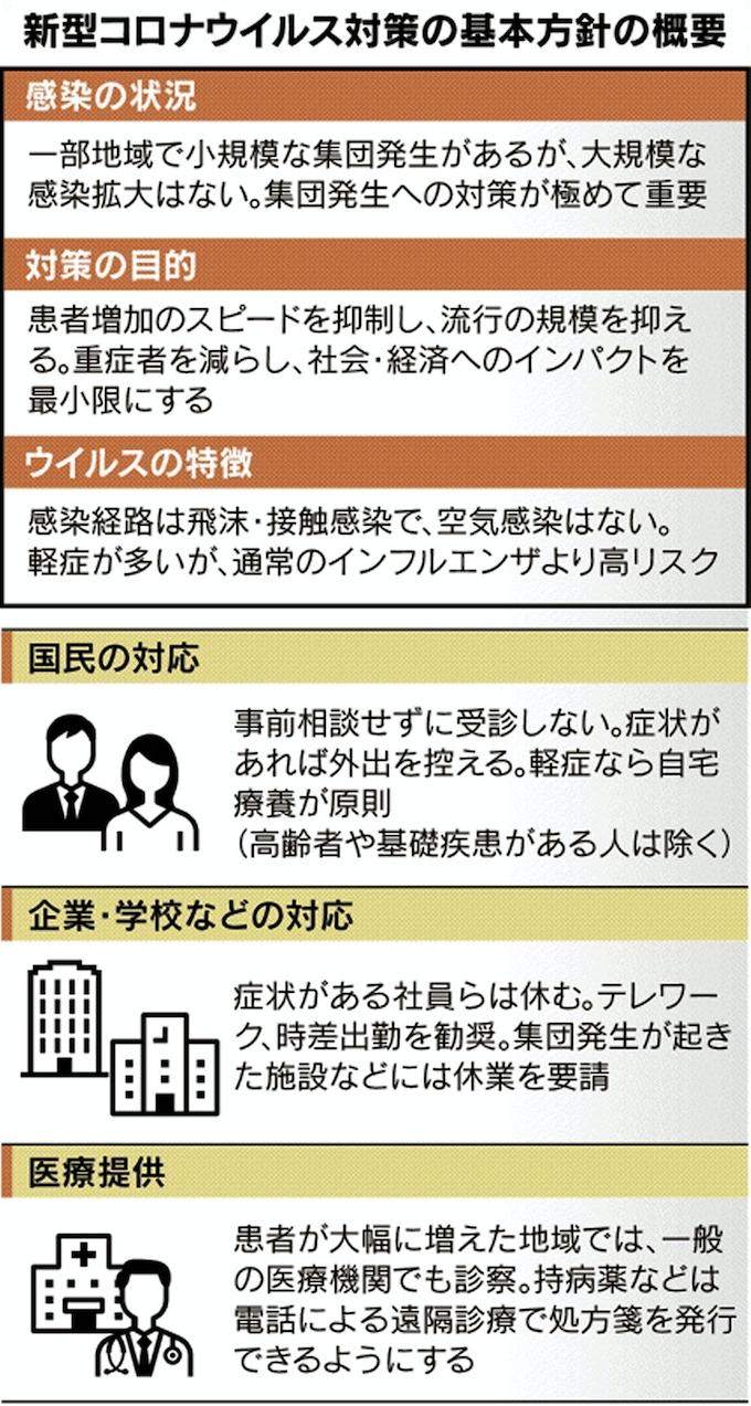 感染 速報 福井 コロナ ウイルス 者