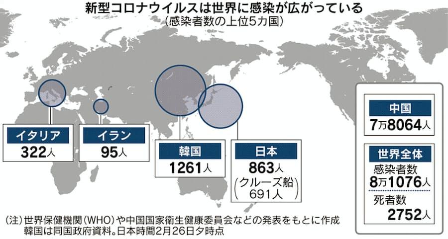 韓国 コロナ 感染 者