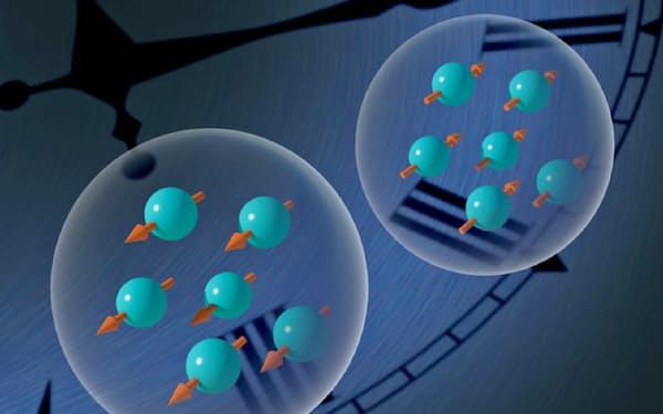 時間結晶のイメージ。物質中に生じた微小な磁石の集団が、周期的に反転を繰り返す