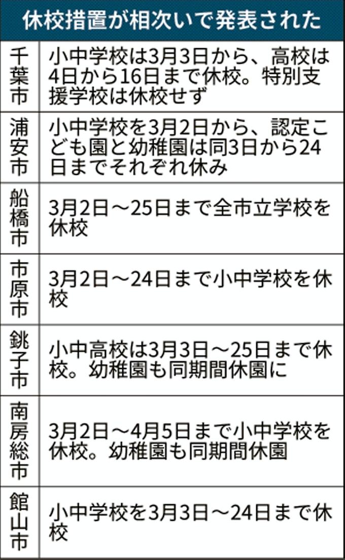 休校 宮崎 県立 高校