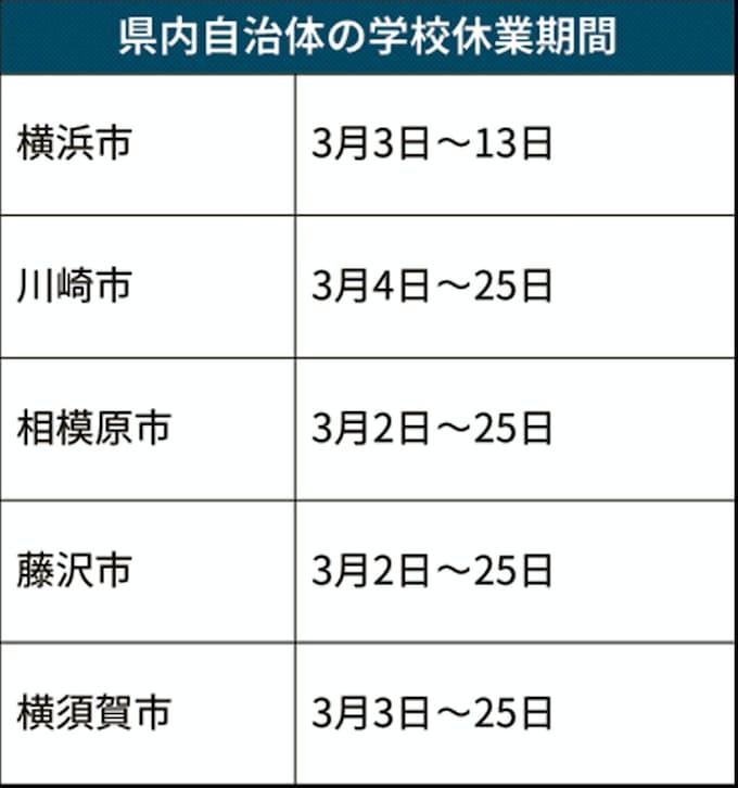 横浜市コロナウイルス感染者 区別