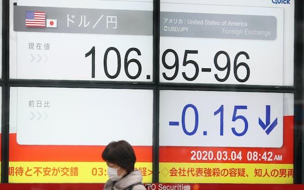 1ドル=106円台で取引される外為市場(4日午前、東京都中央区)