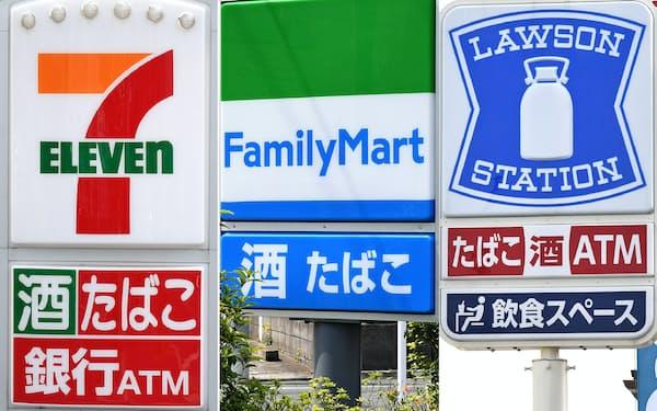 コンビニ大手3社の店舗純増数の合計は19年度、過去最低となった