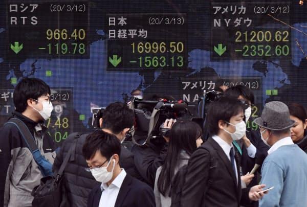 1万7000円を割り込んだ日経平均株価を示す株価ボード(13日午前、東京都中央区)