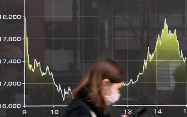 一時1800円超値を下げ、1万7000円を割った日経平均株価の一日の推移を示すグラフ(13日、東京都中央区)