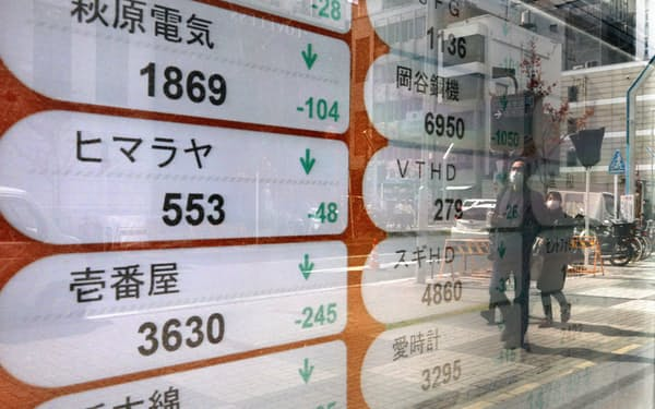 中部企業の株価も値を下げた(13日、名古屋市中区)