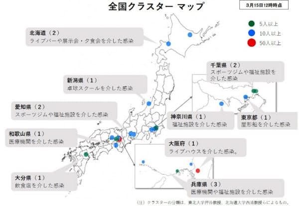 厚生労働省が公表した全国クラスターマップ(15日正午時点)