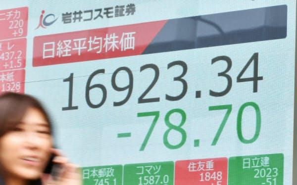 1万6900円台で午前の取引を終えた日経平均株価(17日午前、東京都中央区)