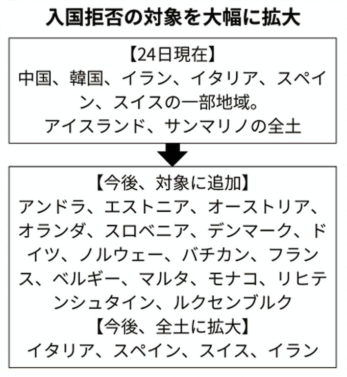 日本 入国 制限 韓国