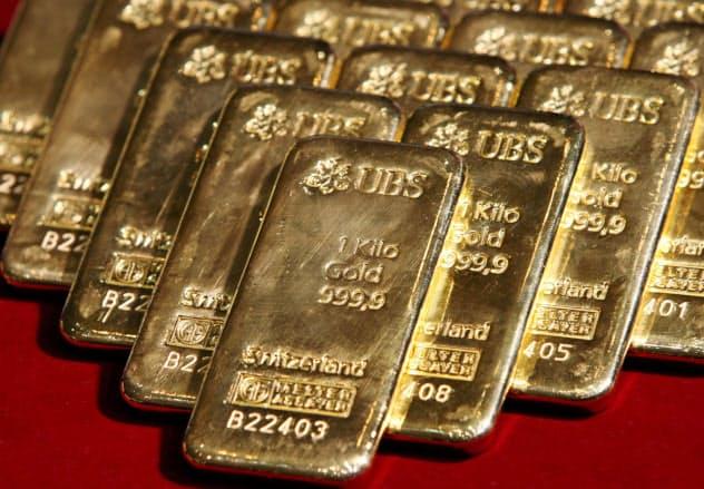 金の先物価格が大幅に上昇した
