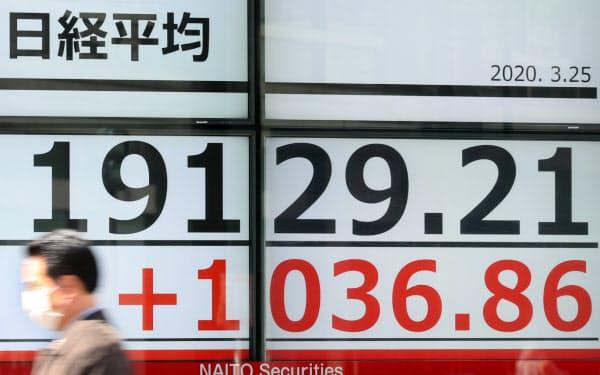 1000円超上げ、1万9000円台で午前の取引を終えた日経平均株価(25日午前、東京都中央区)