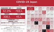 福野泰介さんらが立ち上げた「新型コロナウイルス対策ダッシュボード」(27日時点のスクリーンショット)