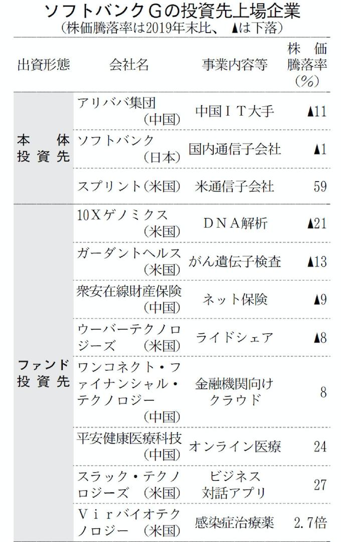 ガーダ ント ヘルス ジャパン 株式 会社