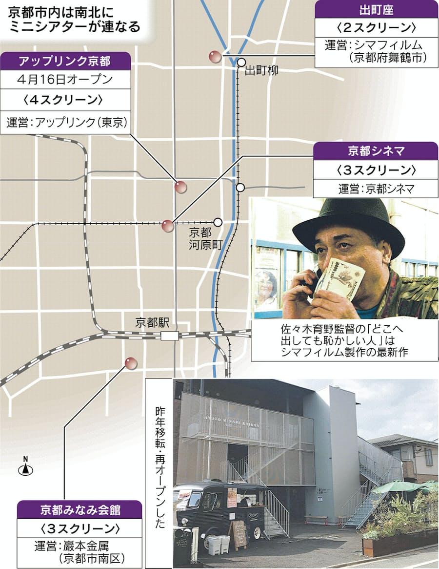 京都 河原町 映画