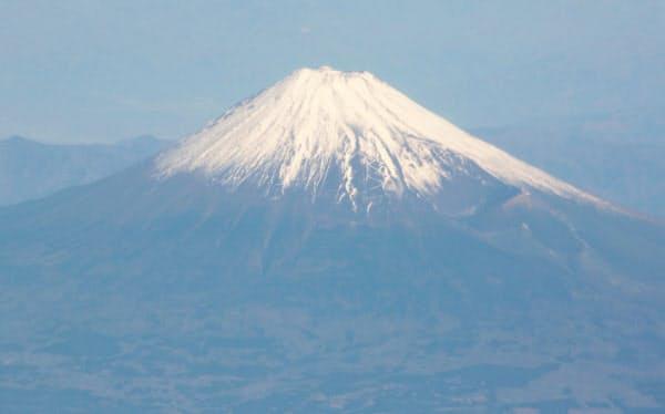 富士山は過去に噴火を繰り返してきた