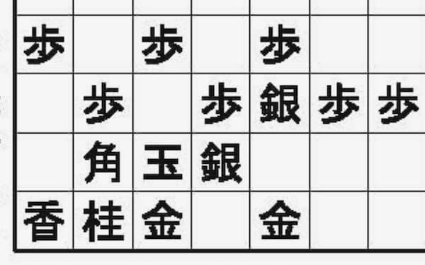 将棋AIが広めた「エルモ囲い」の代表的な形。振り飛車への有力な対抗策とされる