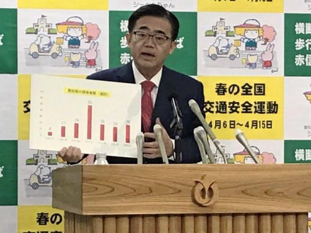新型コロナウイルスの医療提供態勢について説明する愛知県の大村秀章知事(2日、名古屋市)