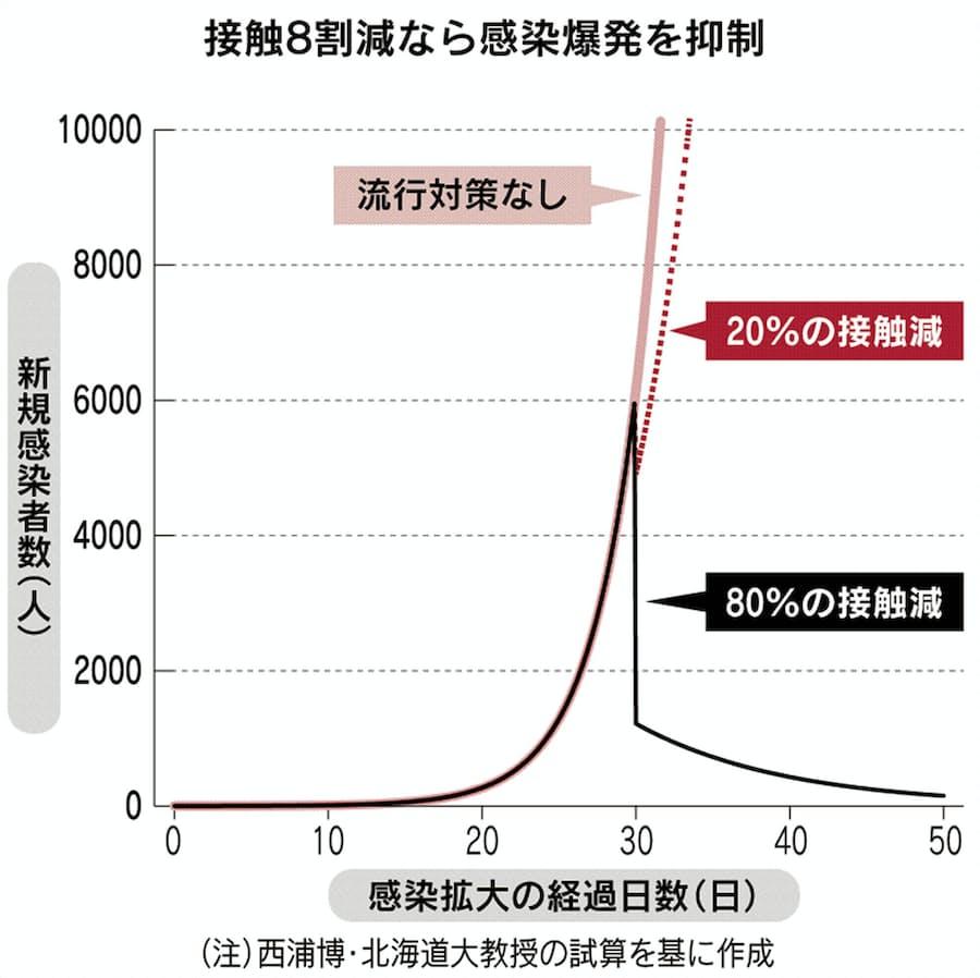 ピーク コロナ ウイルス 日本
