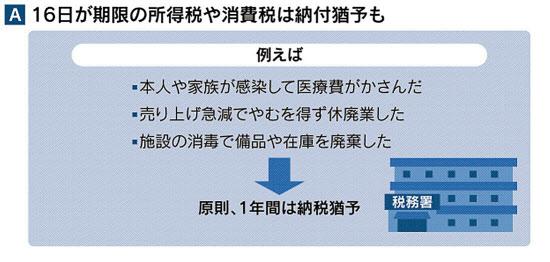 新型コロナ: 新型コロナで支払い猶予 税・スマホ・公共料金など: 日本 ...