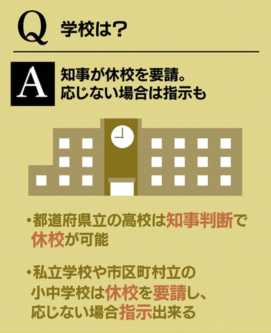 県 学校 休校 千葉