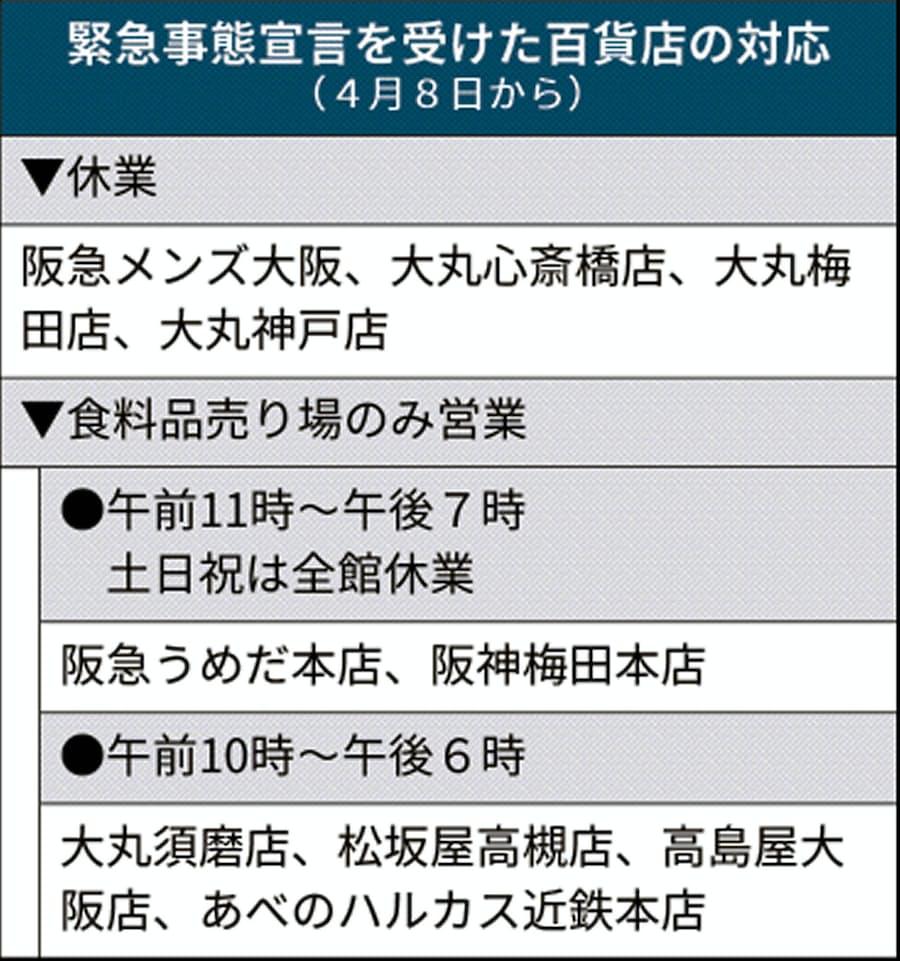 解除 事態 大阪 緊急