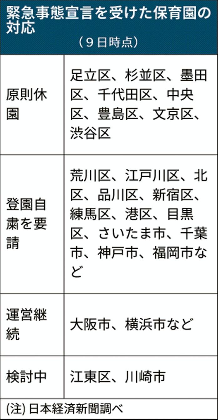 区 保育園 コロナ 新宿 【東京都新宿区】新型コロナウイルス感染に関するお知らせ