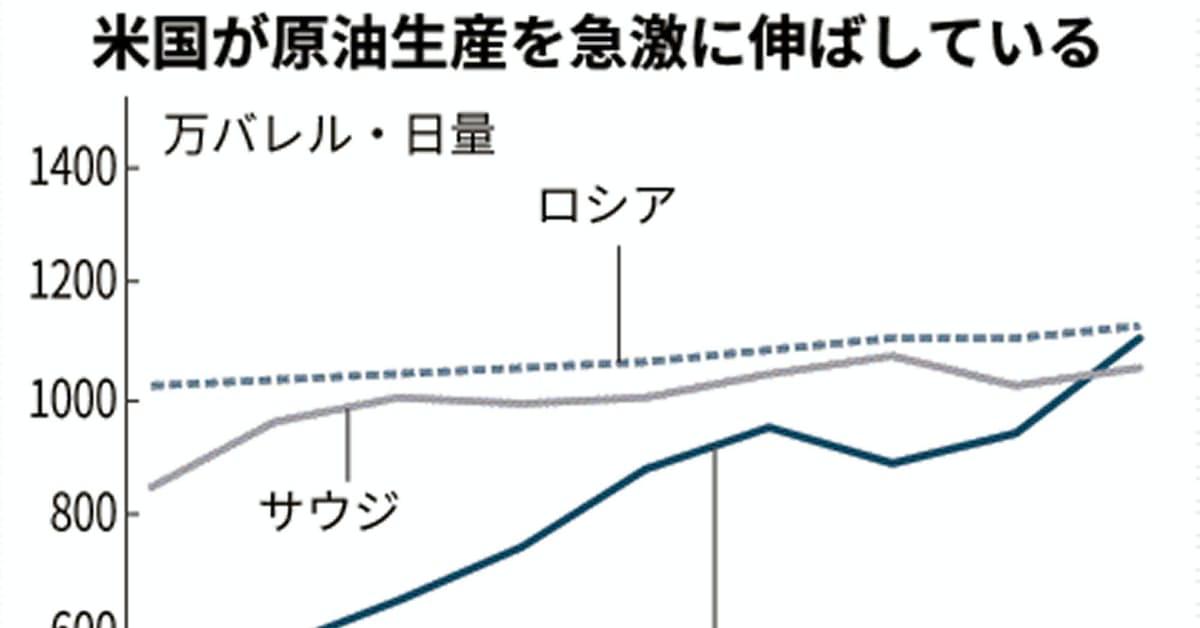 原油 ブル 株価