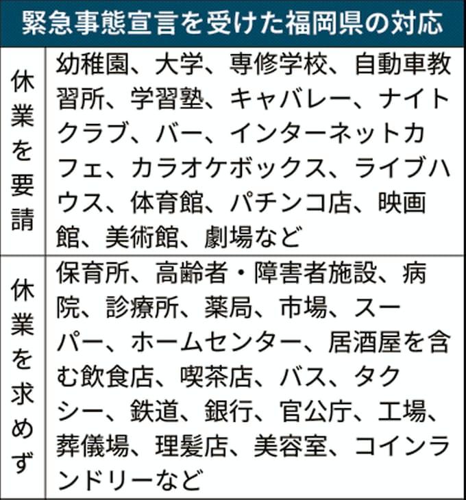 県 コロナ 者 福岡 内訳 感染