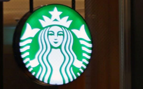 スターバックスコーヒーのラテは「高い」と感じる人が多かった