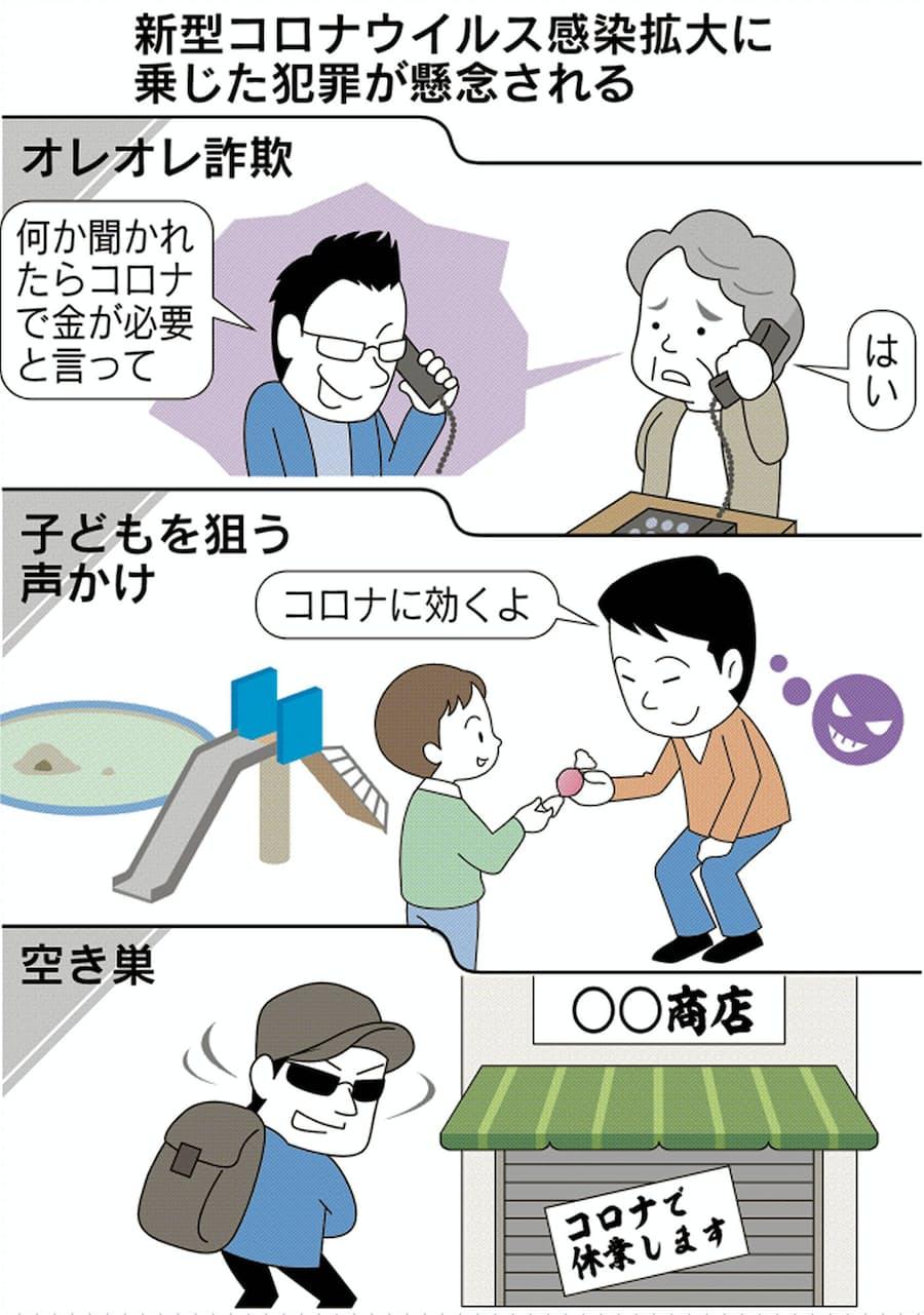 新型コロナ:「コロナで借金や還付金」 便乗詐欺の被害相次ぐ: 日本経済新聞