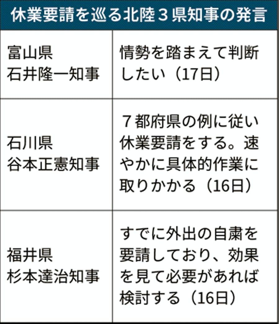 感染 者 最新 ウイルス 福井 コロナ