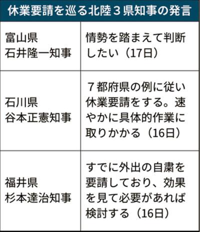 石川 県 コロナ 速報