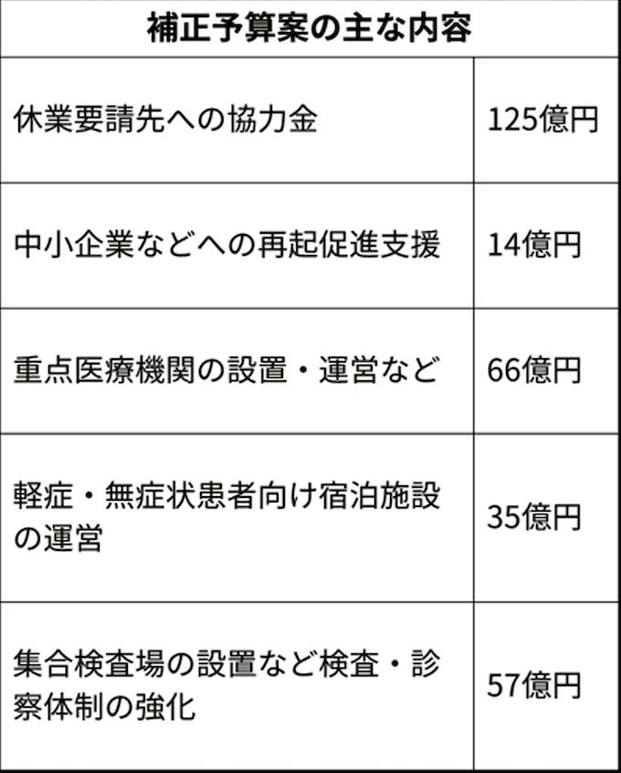 金 神奈川 協力