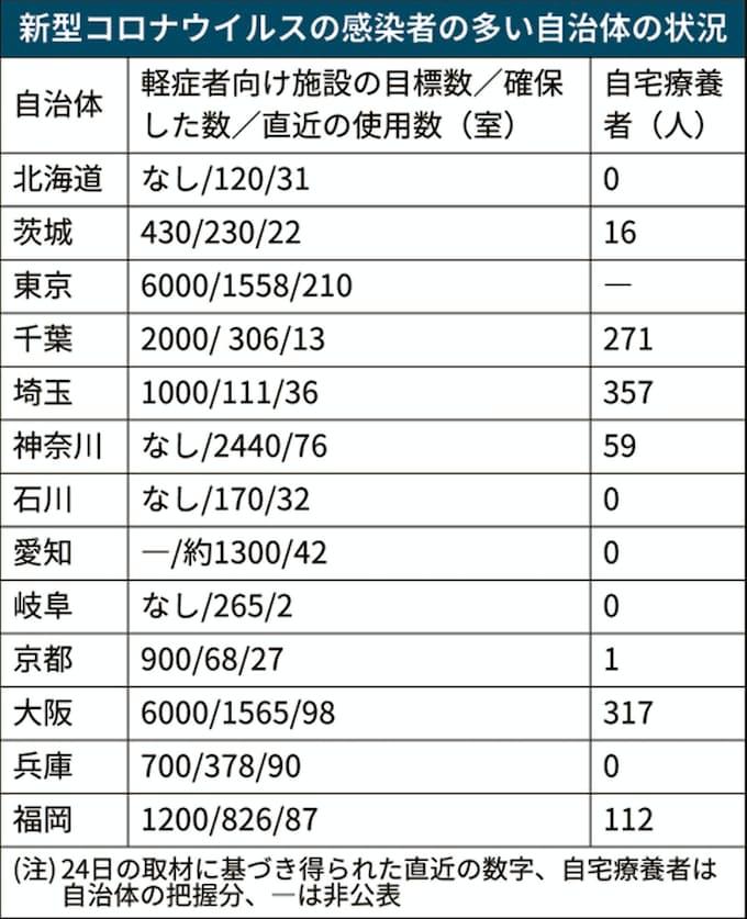 千葉 県 の 今日 の コロナ 感染 者