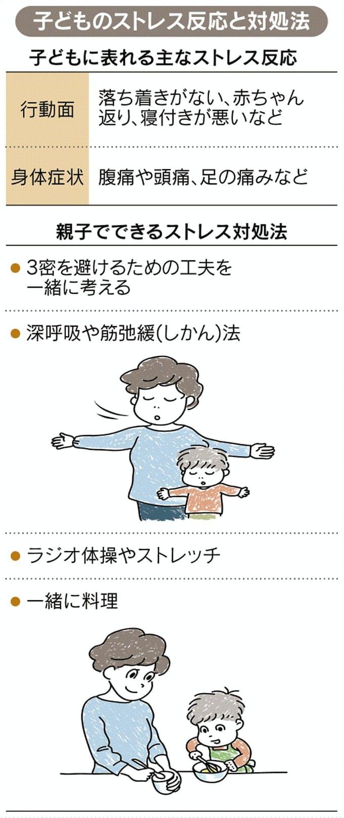 コロナ 初期 症状 腹痛