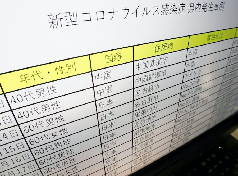 コロナ ウイルス 感染 愛知 県