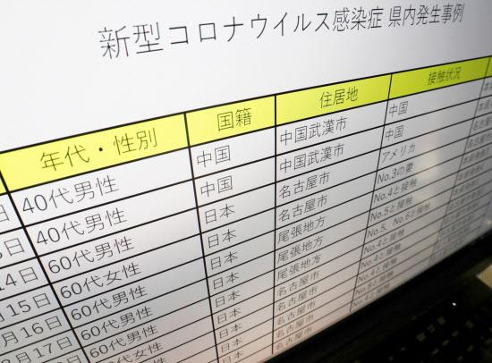 愛知 県 の コロナ ウイルス 感染 者 新型コロナウイルス 国内感染の状況