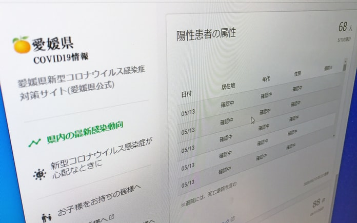 県 コロナ 今日 愛媛