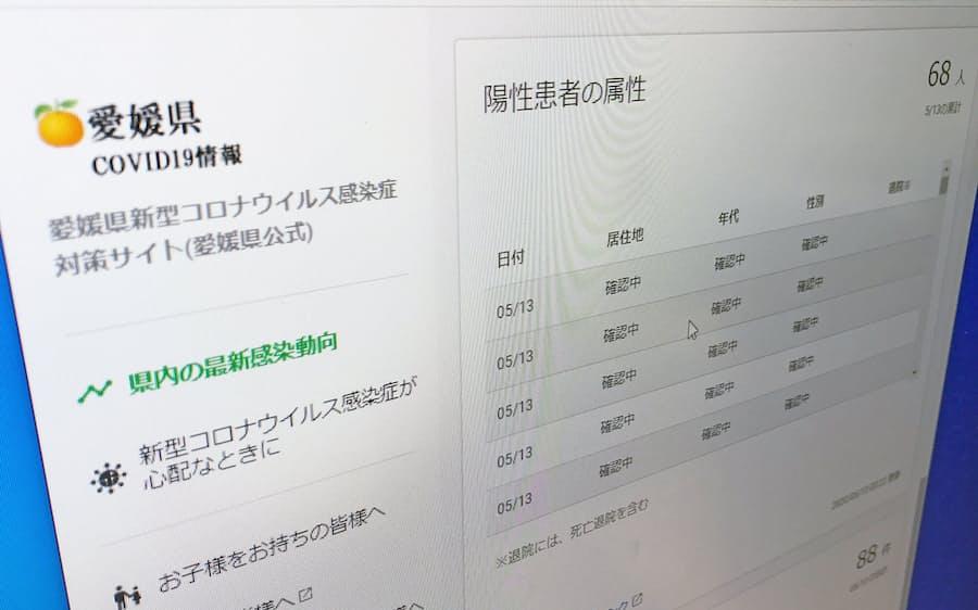 愛媛 最新 コロナ