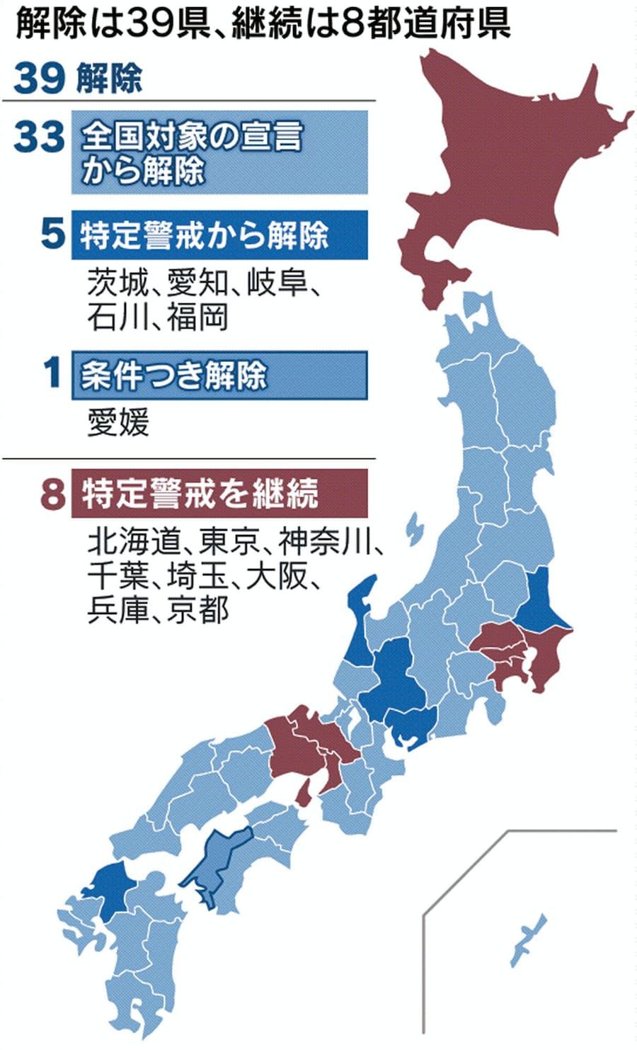 新型コロナ:緊急事態宣言 東京・大阪・北海道は「特定警戒」継続: 日本 ...