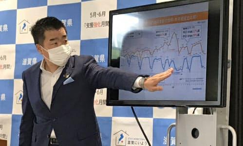 定例記者会見で人出の状況などを説明する三日月大造知事(19日、滋賀県庁)
