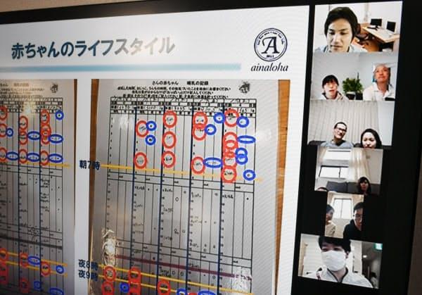埼玉県の松田母子クリニックで渡辺大地さん(画面右上)が講師をつとめたオンライン両親学級